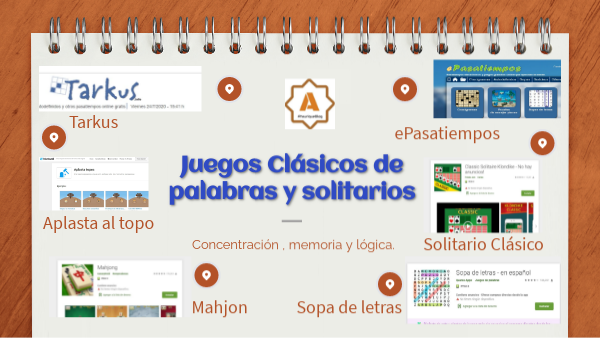 Juegos Clásicos Online By Ataurique Blog On Genially