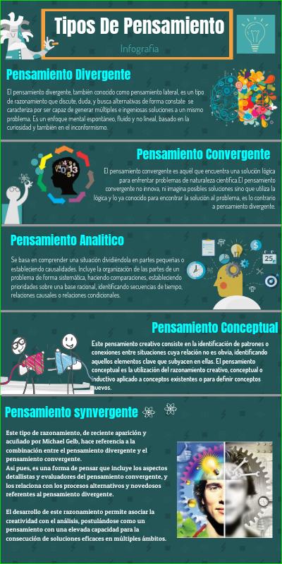 Infografia Inteligencia Y Creatividad By Inteligenciagrupo133 On Genially