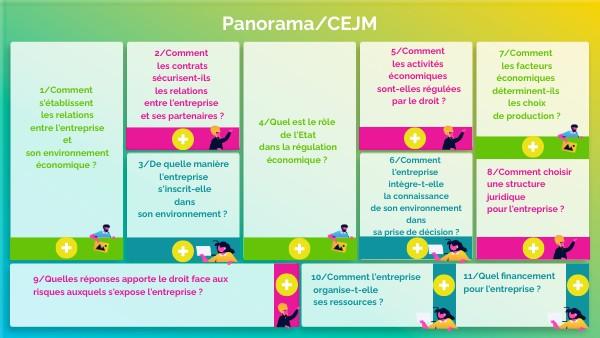 Passerelles_CEJM_1re_année