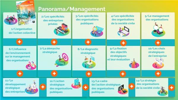 Panorama Management 1re STMG Tremplin Foucher
