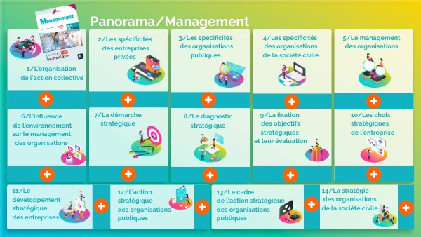 Panorama MIE Management 1re STMG Foucher
