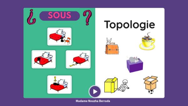 TOPOLOGIE - SE REPÉRER DANS L'ESPACE