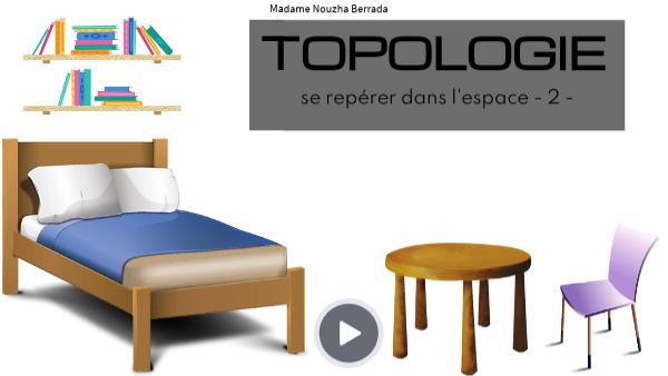 TOPOLOGIE - SE REPÉRER DANS L'ESPACE - 2 -